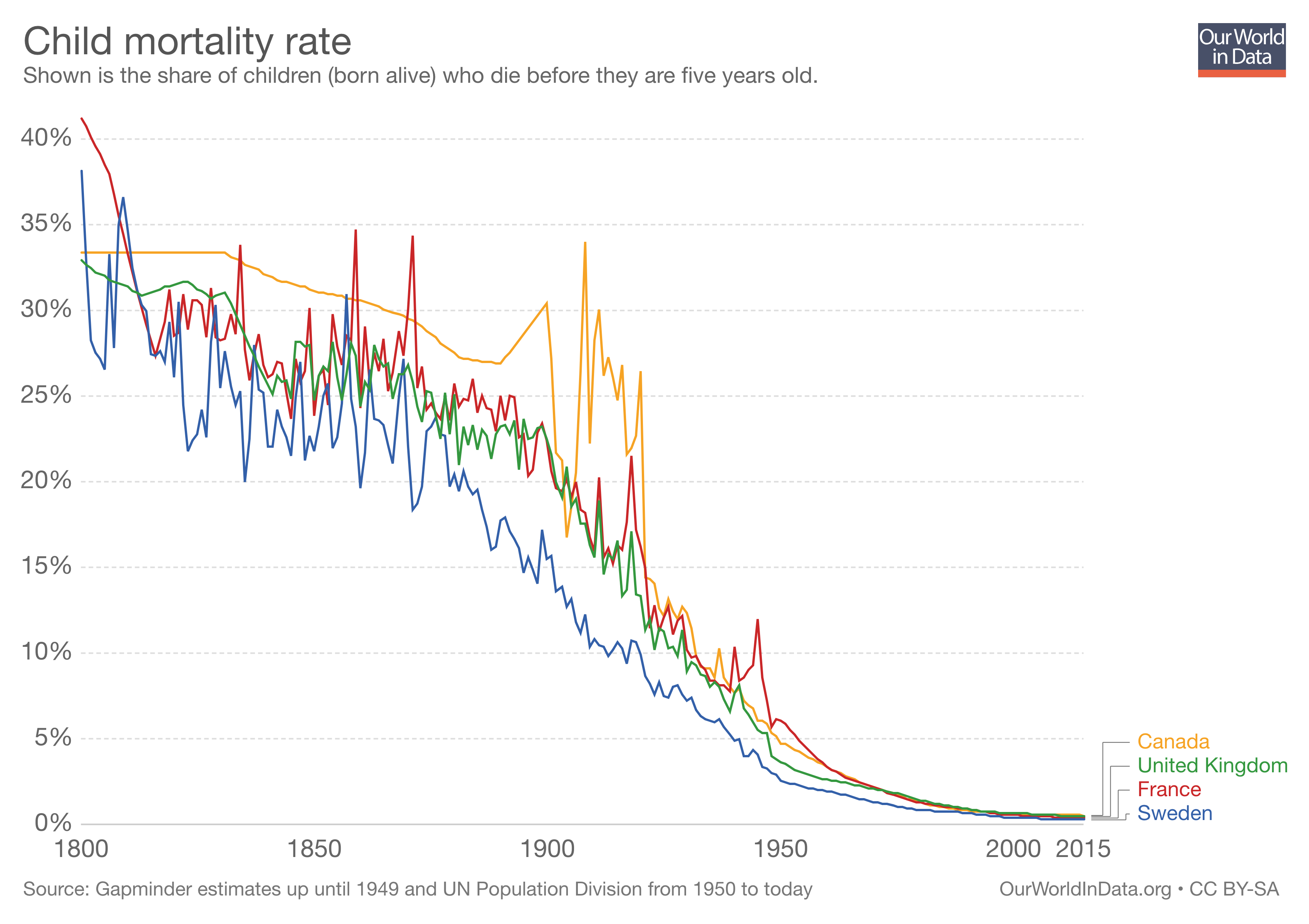 The Visual History of Global Health